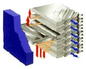 Разделители потока в пакете пластин