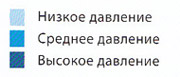 perepad_davlenia_princ_2
